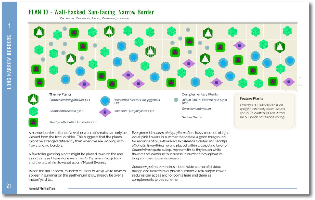 Sample page for Perennial Planting Plans