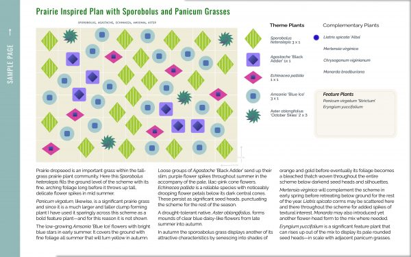 Perennial Planting Plans example page